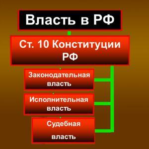 Органы власти Новолакского